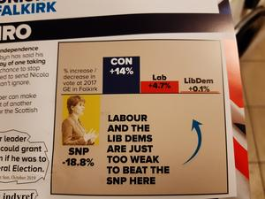 Election leaflet showing change in vote share at the last election.